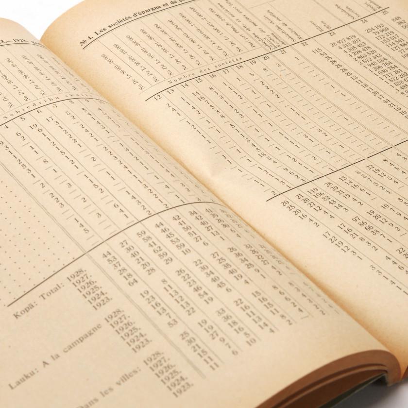 "Book ""Kreditiestādes 1919 - 1927"""